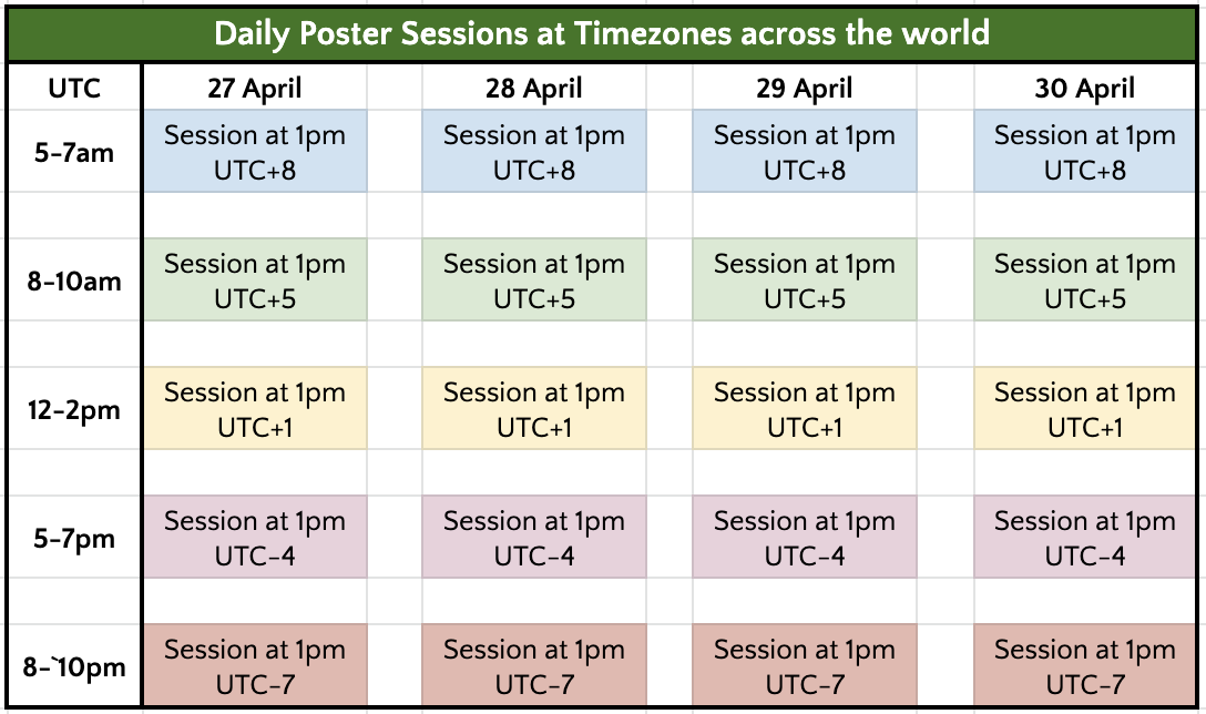 Daily Poster Sessions